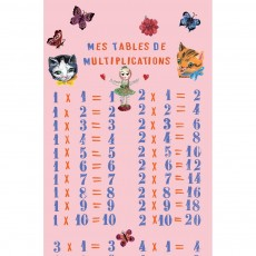 Frise Tables de multiplication by Nathalie Lété - Rose