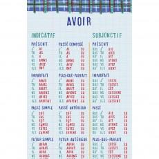 Frise Etre et Avoir by Nathalie Lété
