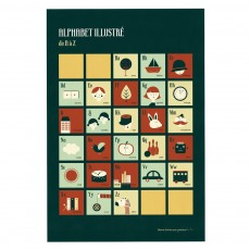 Affiche Alphabet Rétro - Vert et cuivre - Blanca Gomez