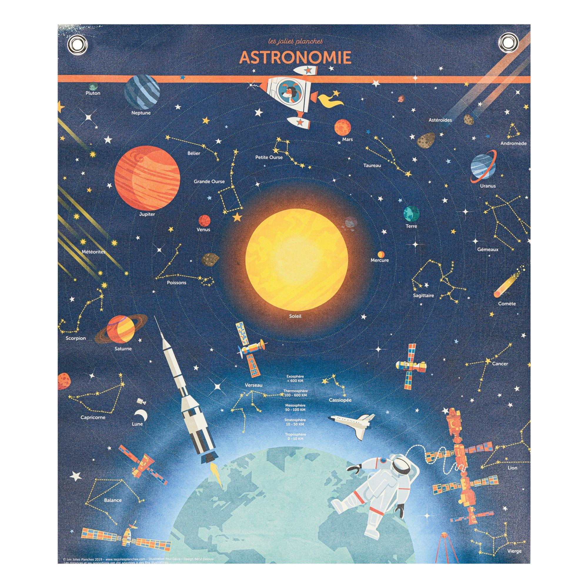 Bildtafel Astronomie 70x80 cm Tophit, Idee 7336
