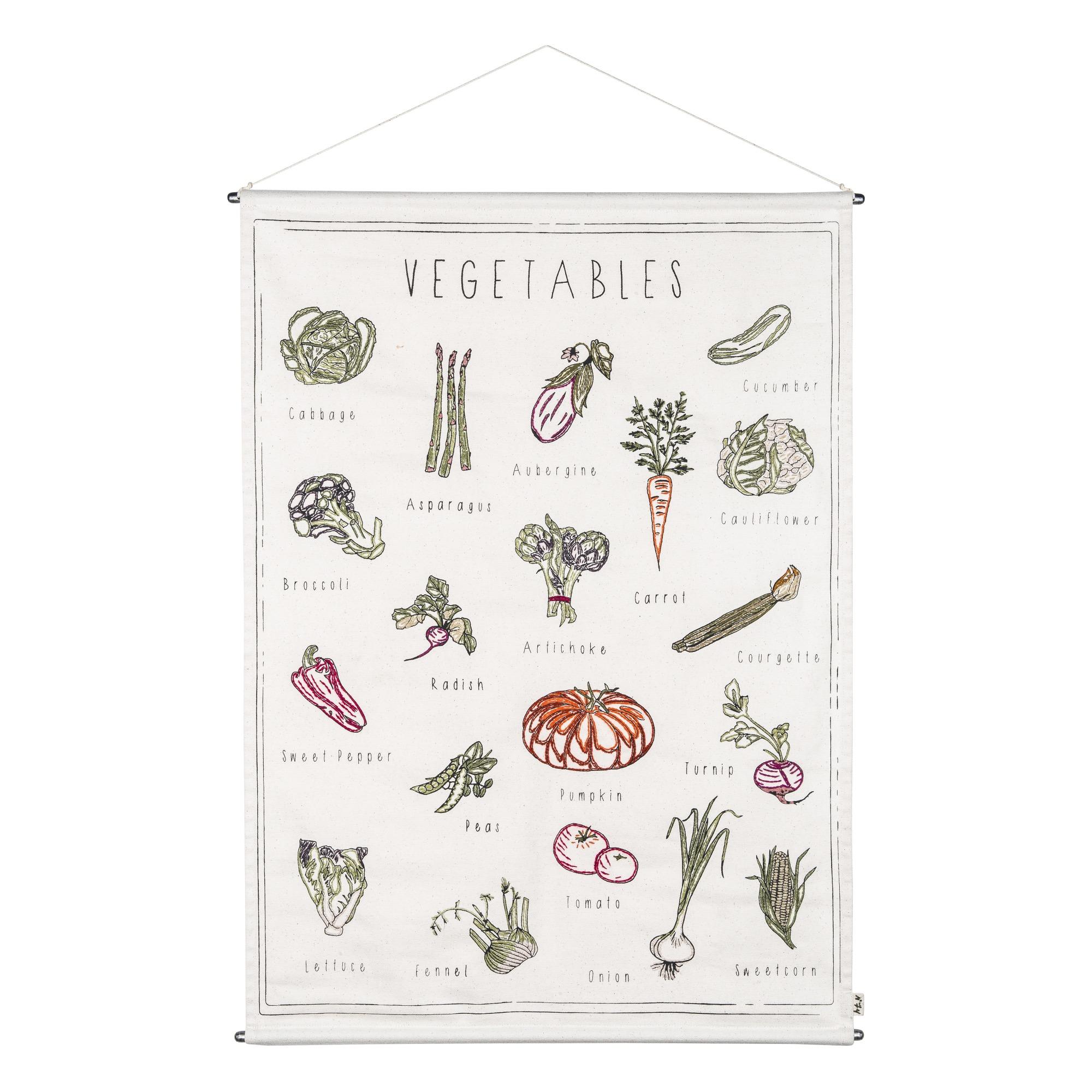 Poster bestickt Gemüse Must-Have Special 1536
