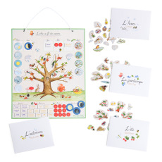 product-Moulin Roty Magnetic Seasonal Calendar