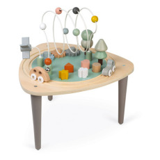 product-Janod Activity Table
