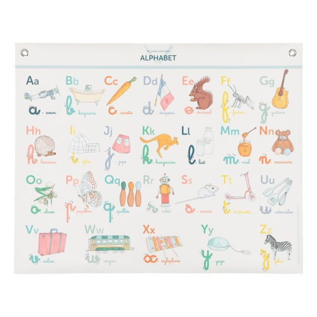 Planche Abecedaire 80x100 Cm Les Jolies Planches Design Enfant