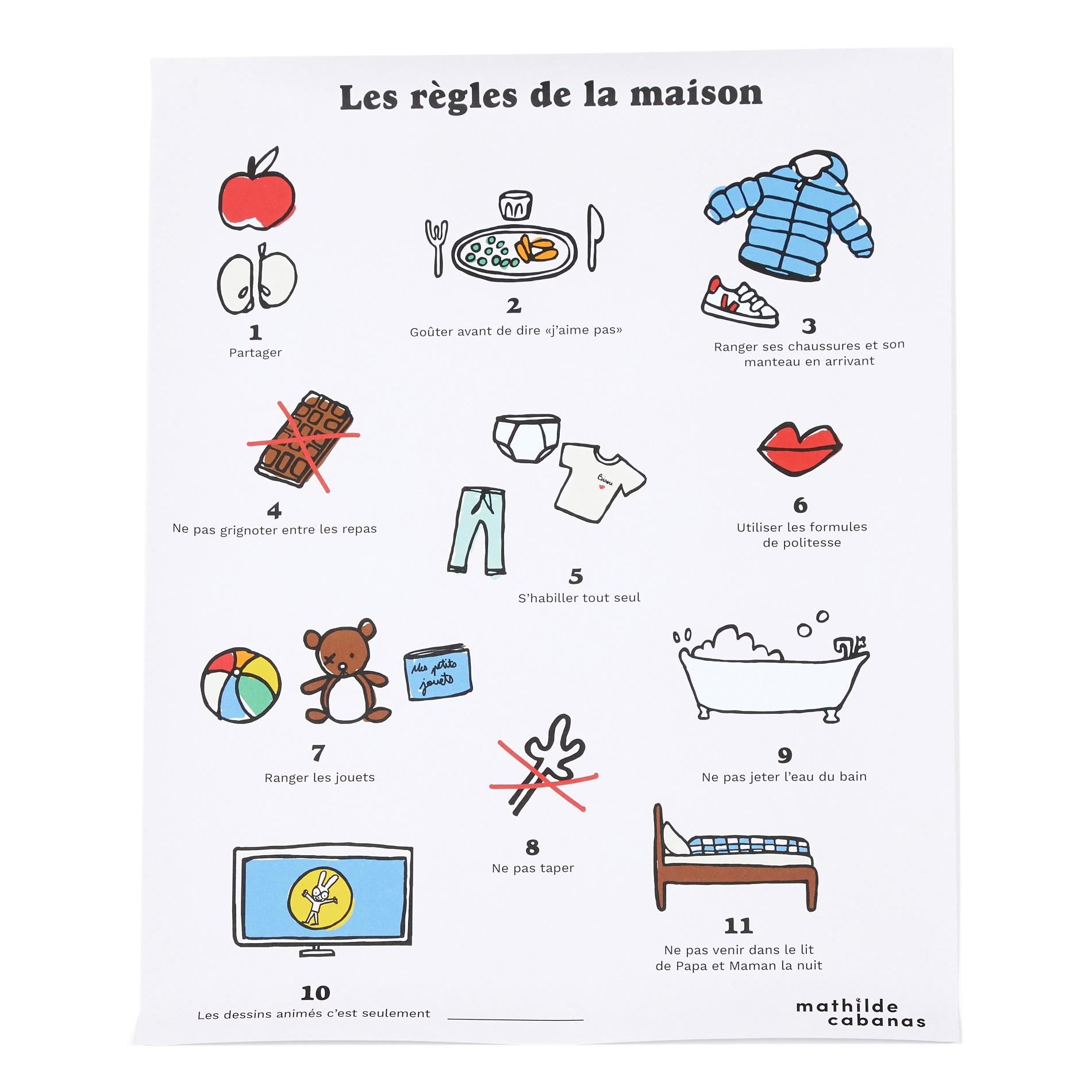 Affiche Les Regles De La Maison Mathilde Cabanas Design